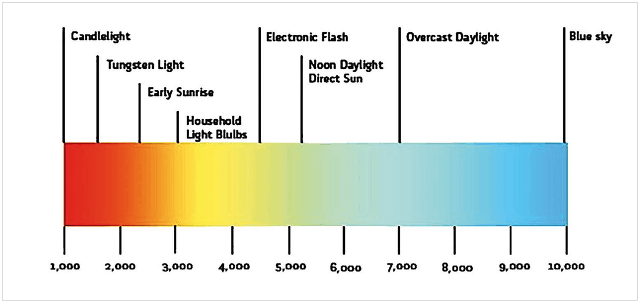 Led-Light-Spectrum-Light-Bulb-Spectrum-