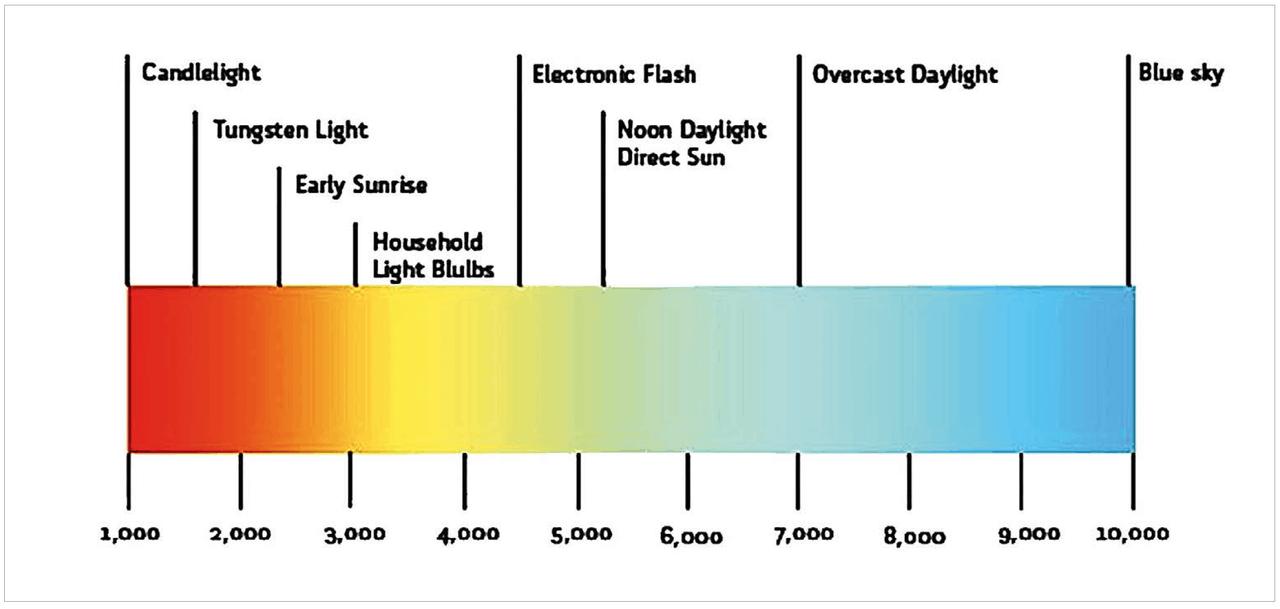 Led-Light-Spectrum-Light-Bulb-Spectrum-